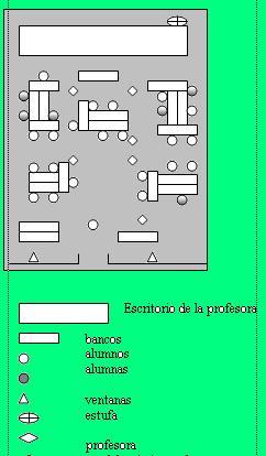 OBSERVACIÓN DE CLASE